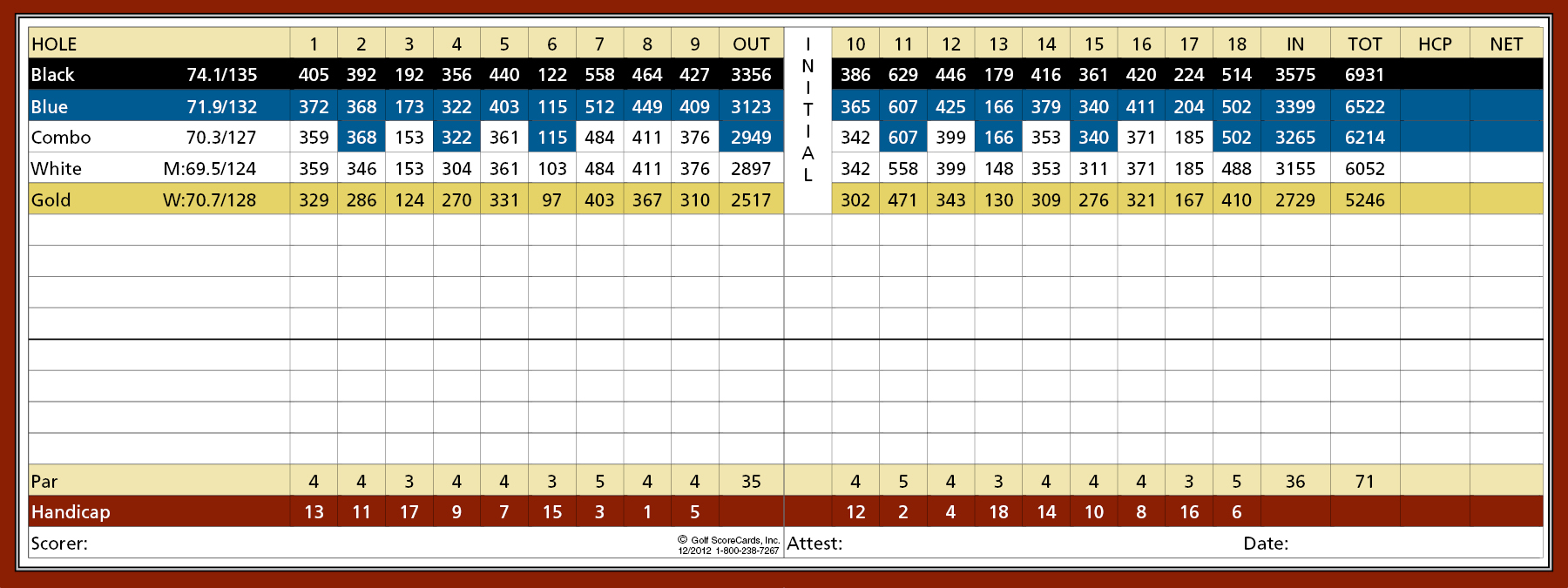 Langdon Farms Golf Club Scorecard